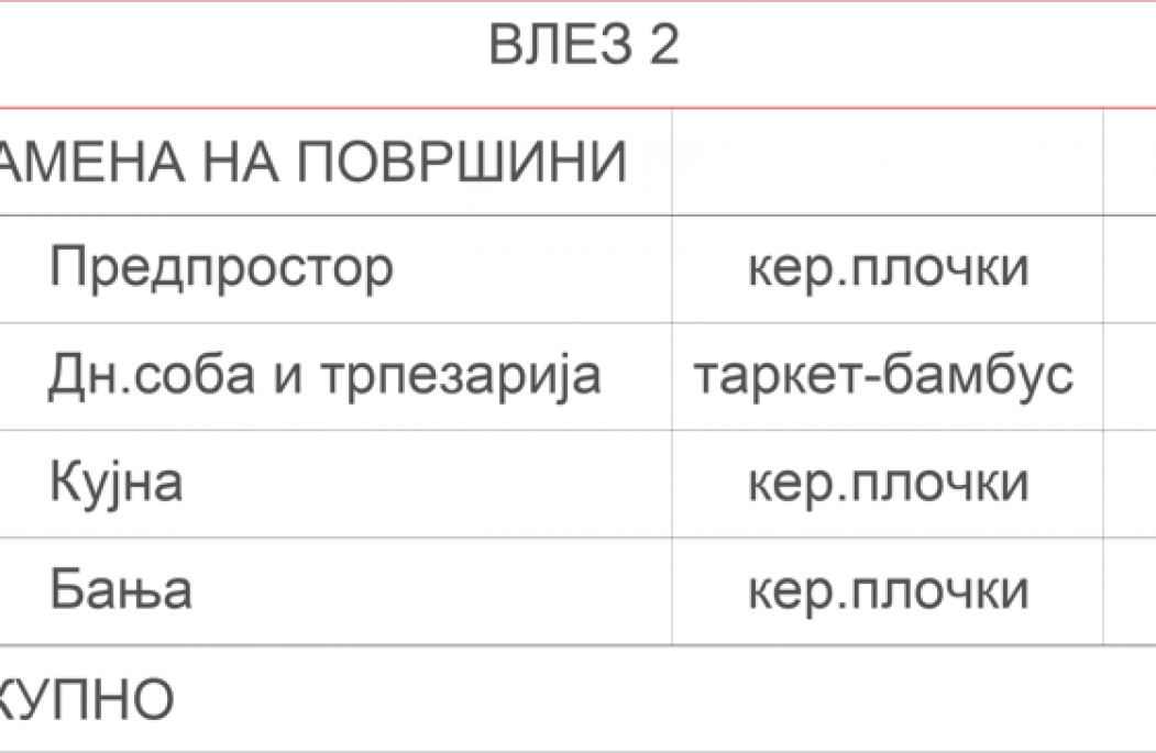 Станбен објект Аеродром 7.4